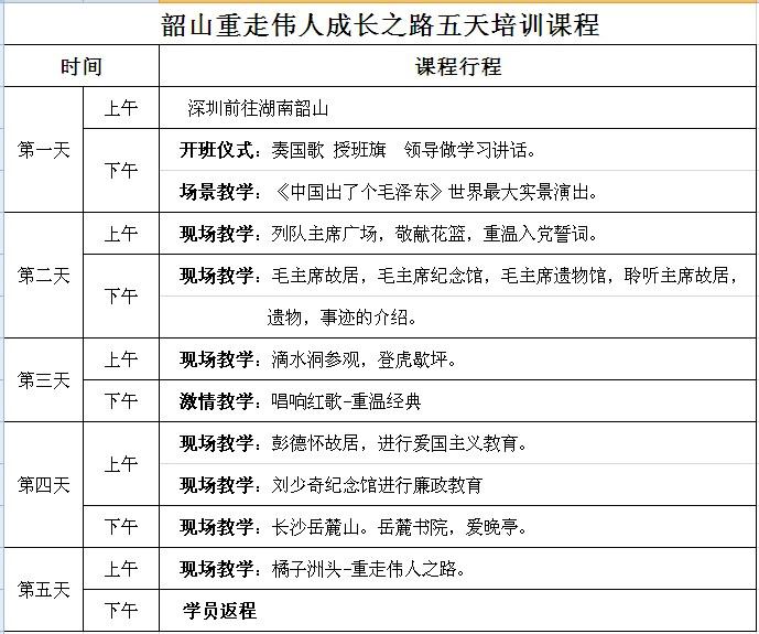 韶山重走伟人成长之路五天long88 vip课程.jpg